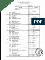 Plan de Estudio ING CIVIL 2010
