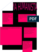 MAPA CONCEPTUAL Sobre Terapia Humanista Desarrollo d Personalidad