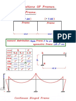 Rc Frames Applications
