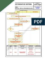 PS NQIA 11- Programa de Objetivos y Metas Rev 7