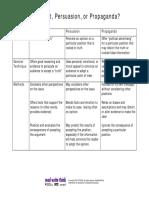 argument persuasion and propaganda chart