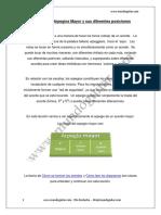 Leccion_4.7_Arpegios_de_acorde_triada_mayor