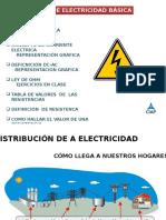 Electricidad Bàsica