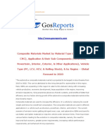 Composite Materials Market by Material Type