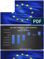 Balanza Comercial Ue 2010-2015 5b