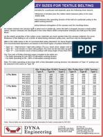 ISO 3684 Tamaño Minimo de Poleas (Cinta EP)