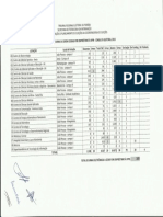 Consulta Eleitoral Ufpb-urnas