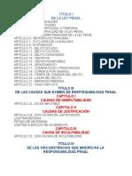 Indice Codigo Penal Completo Guatemala