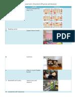 Model Classroom Checklist