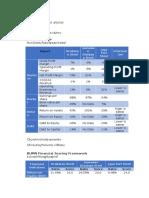 Case Krakatau Steel (a) Financial Performance Syndicate 8