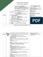 Scheme of Work f5_2016