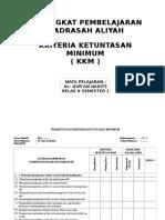 Kkm Qurdis Ma X-xii, 1-2
