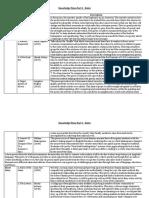 expository essay malala yousafzai w  km3 scappaticci pdf