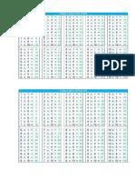 tablas de multiplicar.docx