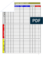 PressBox Tendency Chart