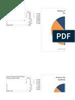 statistics project part 2