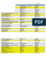 I-49 Connector CWG Committee Roster - 05 04 2016