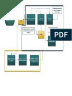 Diagrama Flujo Taller de Flechas PDF