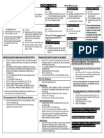 license_checklist.pdf