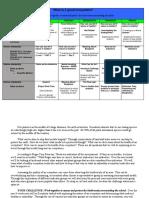 macro calendar overview - final