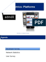 AdMob Developer Day