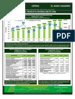 CIFRAS 506 Bolivia Producto Interno Bruto (PIB)