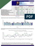 Monterey Real Estate sales market action report for April 2016