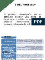 Roles Del Profesor - Pedagogia