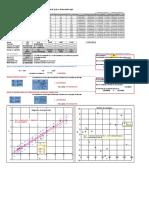 PROBLEMAS DE REGRESION LINEAL SIMPLE.xls