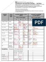 Hybrid_Polychord Chart (Answer KEY) (1)