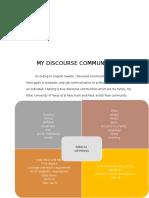 discourse community