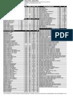 Pricelist Hardware 9july2015 New