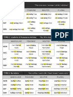 Declension Table
