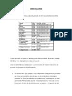 Caso Practico de Analisis Vertical