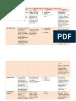 Cuadro Comparativo de Las Herramientas Digitales en La Educación Kary