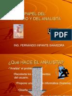 Papel Del Usuario y Del Analista