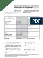 Manual de Recomendaciones Al Alta Hospitalaria (2 Edicion)