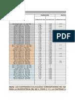 Actividad 3, Program y Costos Gchavez d7300324
