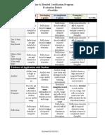 online   blended certification program evaluation rubric