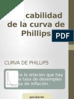 Aplicabilidad de la curva de Phillips PPT.pptx