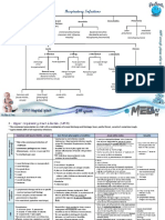 Problem Solving in Endocrinology and Metabolism