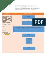 2.3 Ejemplo Diagrama de flujo apuntes 2.docx