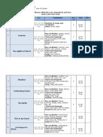 Planif Calend Cls 0 Sem I I 2015-2016