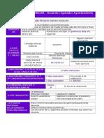 Acuerdo Regulador Ayto Caceres Permisos y Licencias