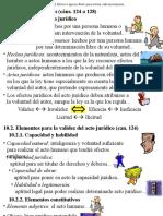 Acto Juridico Diapositivas