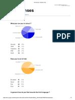 irish survey 2013