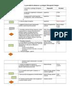 Evaluarea Pacientului Cu Patologie ORL