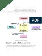 Las 5 Fuerzas de Porter como estrategia competitiva