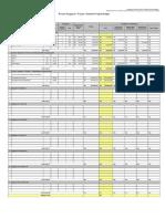 3. Rincian Anggaran Proyek