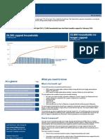 Benefit Cap Statistics to Feb 2016